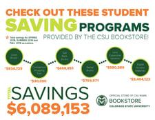 CSU Bookstore Savings postcard