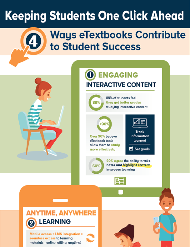 Keeping Students One Click Ahead