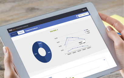 Learning Analytics - Essential Tool