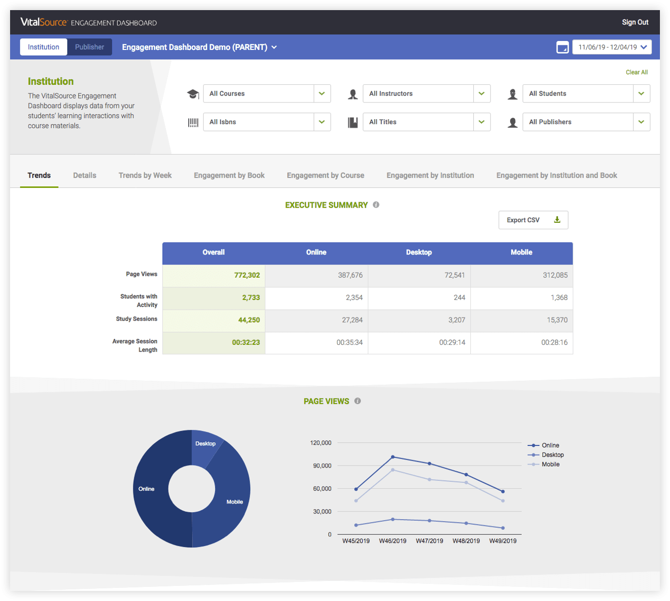 institutional-dashboard@2x-min